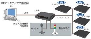 東芝テック RFID2
