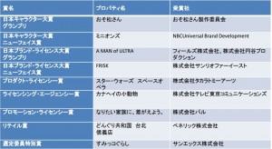 キャラクター大賞2016