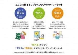 ハッピーファブリック 3