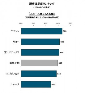 2016_japan_copier_j_fn_chart_2