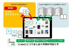 iCataキャビネット 凸版印刷