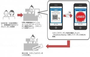 アイ・エム・ジェイ PlusZone/Stamp