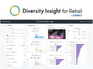 「Diversity Insight for Retail byGMO」パルコ GMO